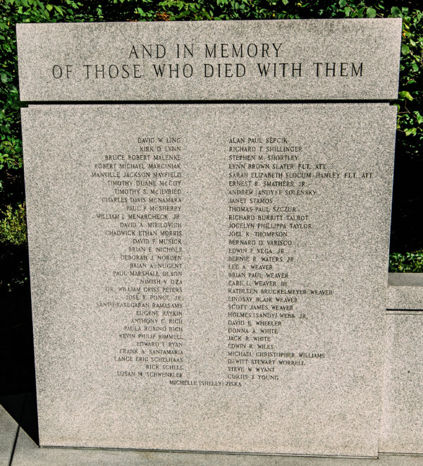 Daftar nama korban tewas